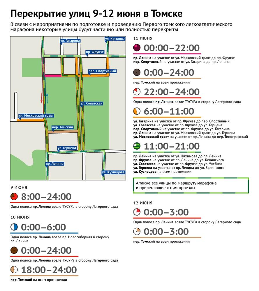 Изменение схемы движения транспорта в Томске во время проведения легкоатлетического марафона